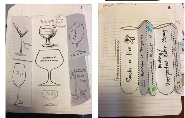 Interactive Notebook Grade 7 sample.png