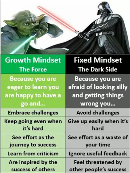 Growth Mindset Image.JPG