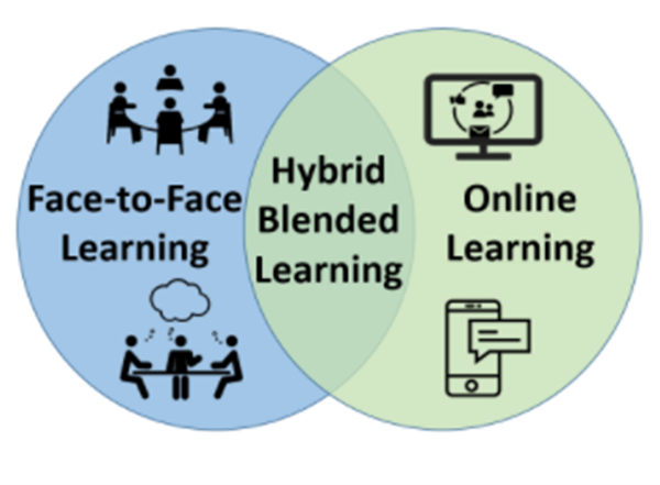 hybrid learning graphic.png