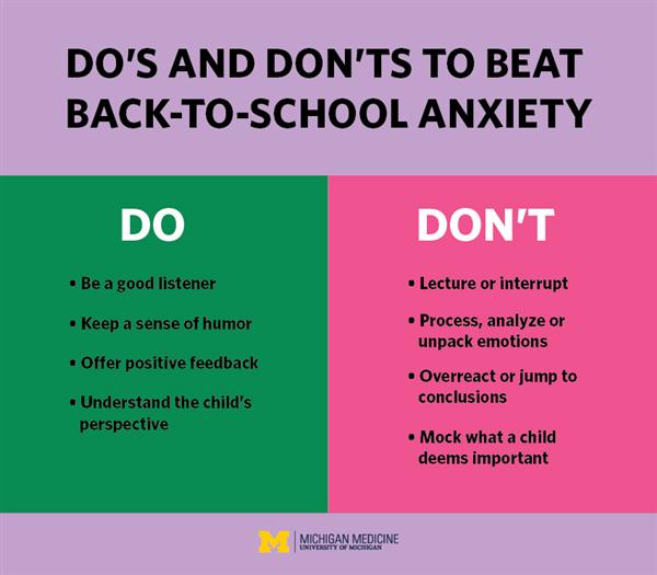 michigan-med-c-school-anxiety-supportvisual.jpg