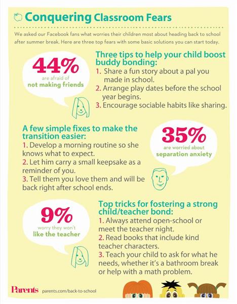 Parents-BTS-Infographic-2012-smaller1-1.jpg