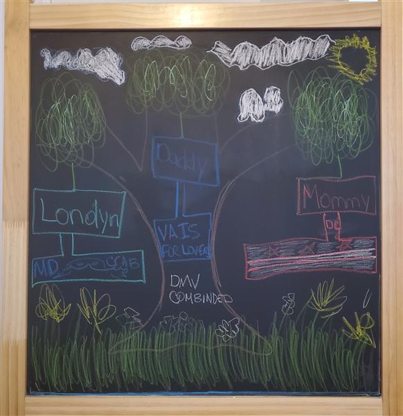 Londyn Jackson Family Tree.jpg