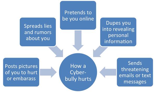 CyberBully1.jpg