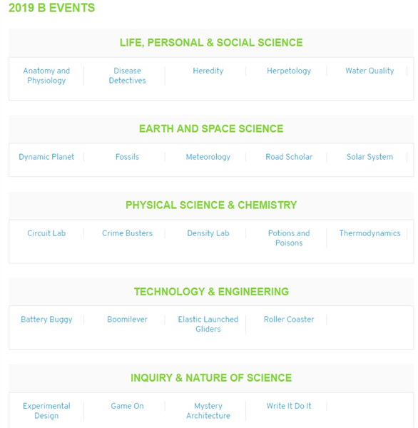 Science Olympiad Division B Events.jpg